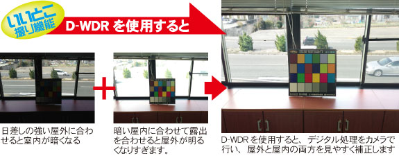 D-WDR機能